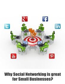 Significance of Social Media Networking for e-businesses