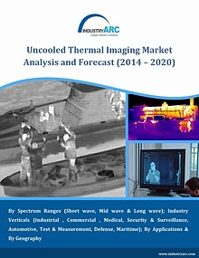 Uncooled Thermal Imaging Market, Analysis and Forecast
