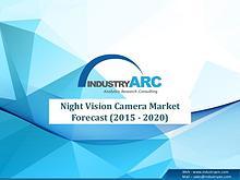 Night Vision Camera Market Growth | 2020