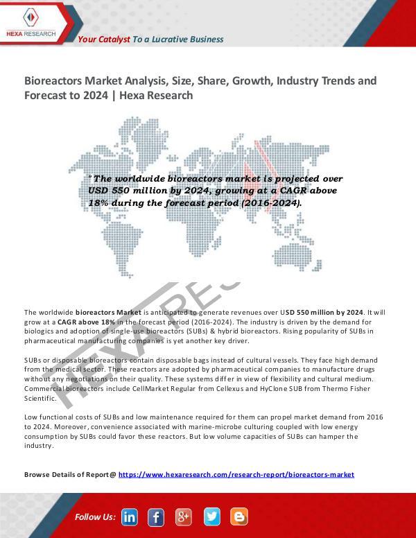 - Bioreactors Market Trends, 2024