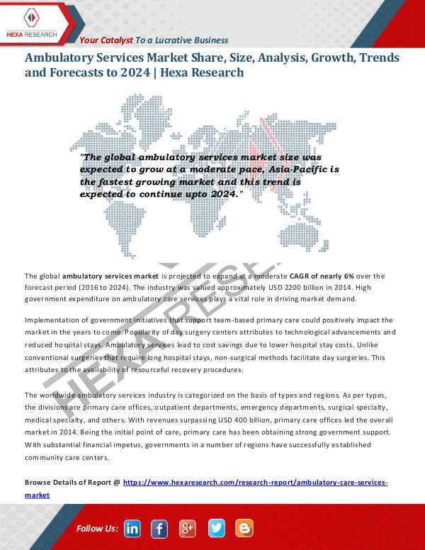 Ambulatory Services Market Size and Share, 2024