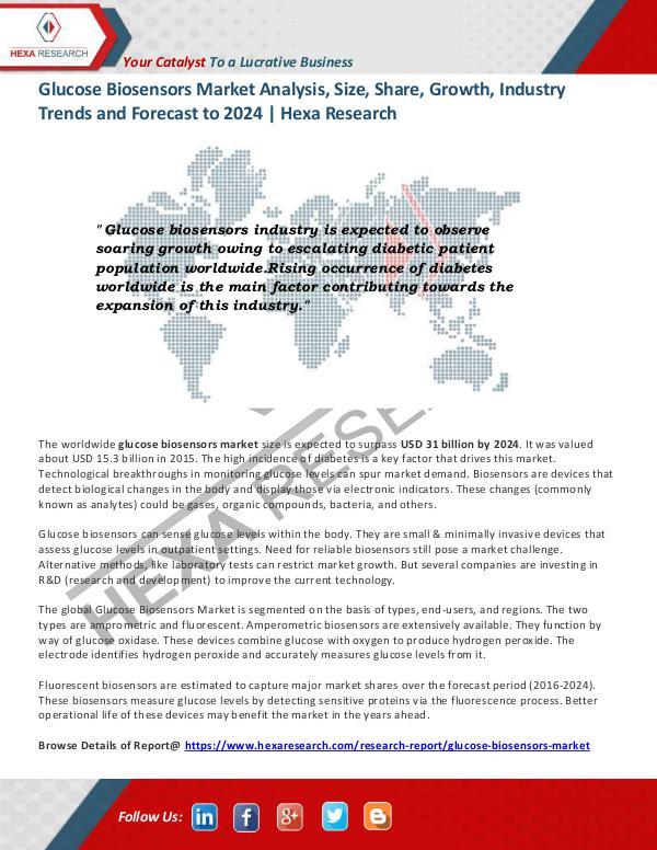 Glucose Biosensors Market Analysis Report