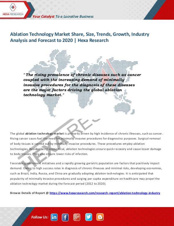 Ablation Technology Market Insights, 2020