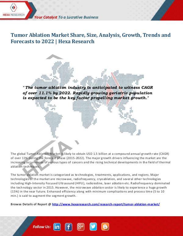 Tumor Ablation Market Insights,2022