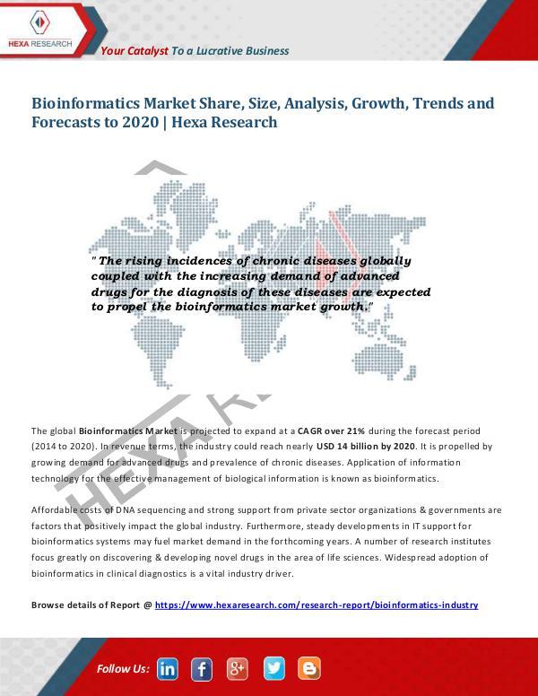 Bioinformatics Market Trends, 2024
