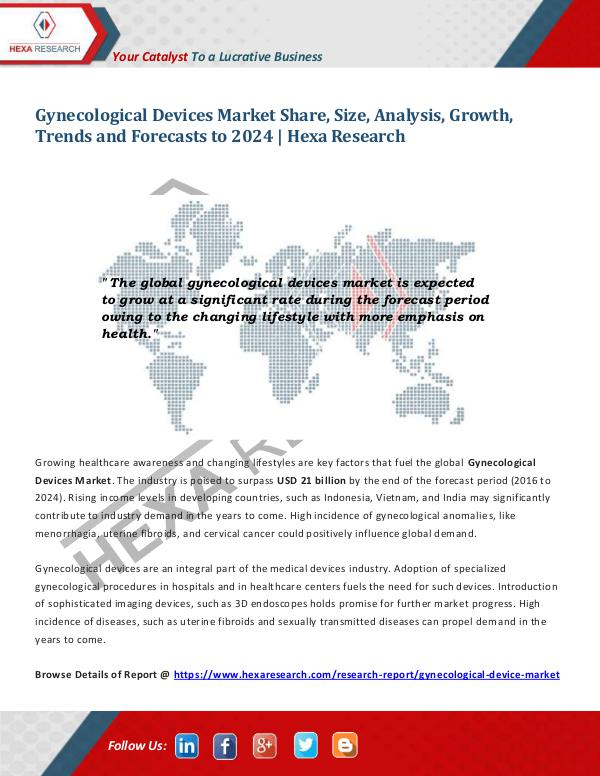 Gynecological Devices Market Trends, 2024