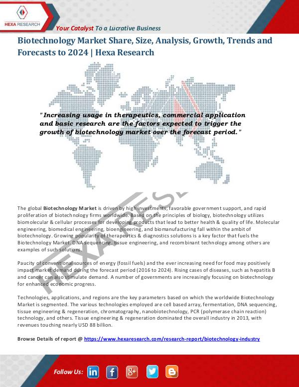 Biotechnology Market Trends and Analysis, 2024