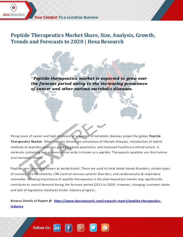 Peptide Therapeutics Market Insights, 2020