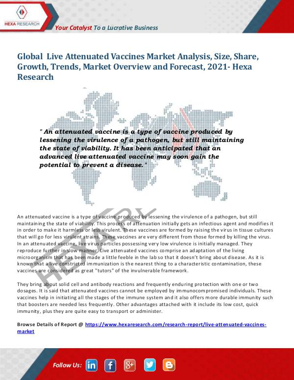 Live Attenuated Vaccines Market Trends, 2021