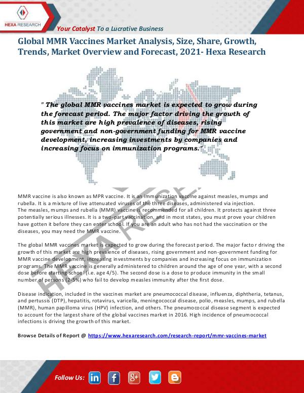 MMR Vaccines Market Growth and Analysis, 2021