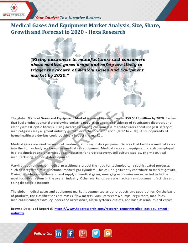 Medical Gases and Equipment Market Analysis, 2020