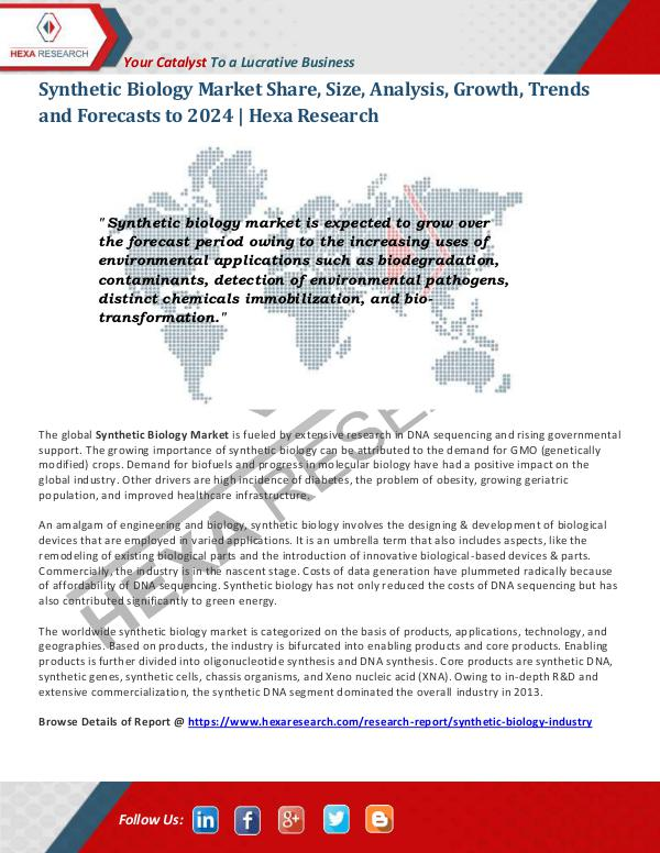 Synthetic Biology Market Research Report 2024