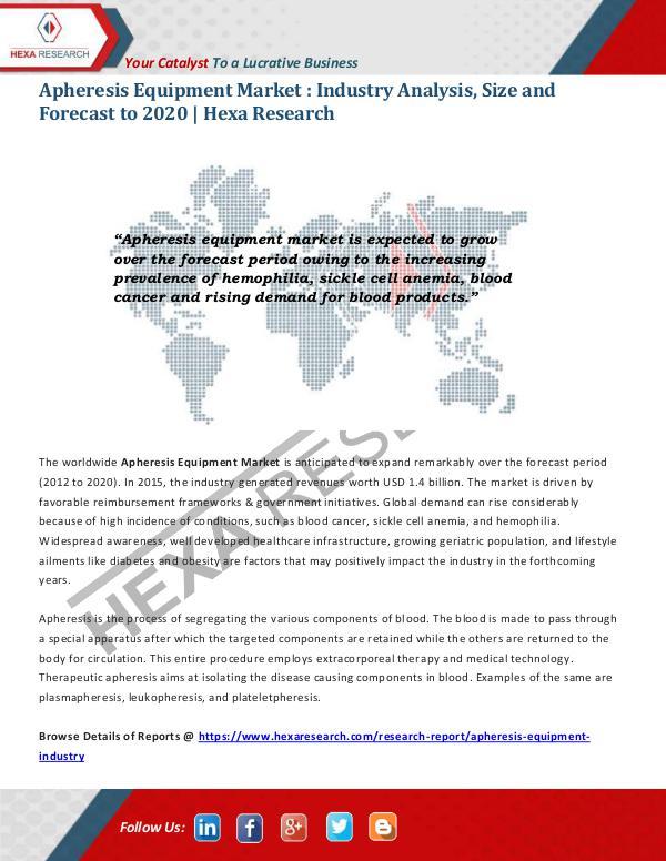 Apheresis Equipment Market Analysis Report, 2020