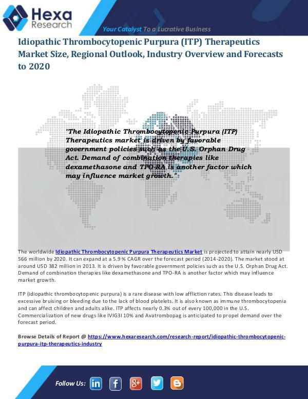 ITP Therapeutics Market Size 2020