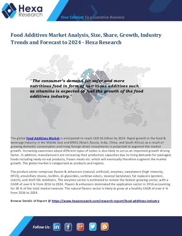 Food and Beverages Industry Report Food Additives Market Share 2024