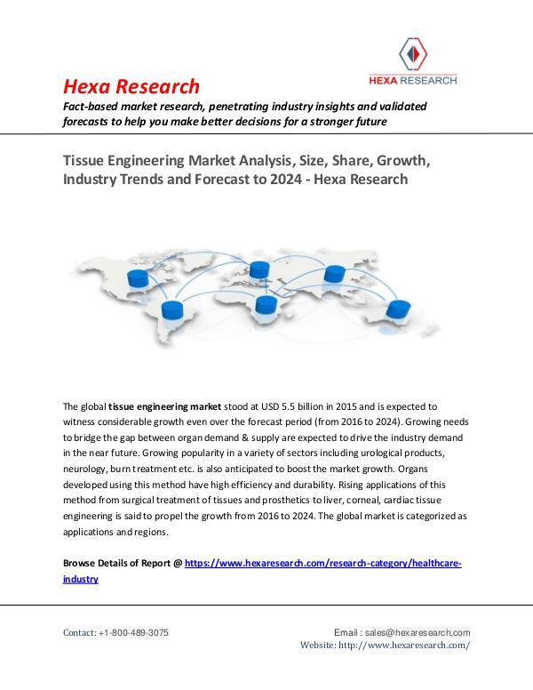 Tissue Engineering Market Trends, 2024
