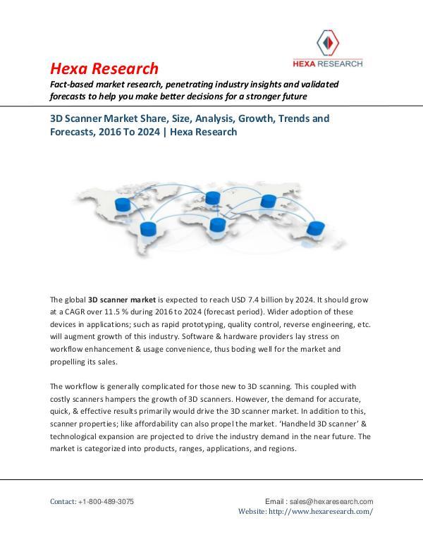3D Scanner Market Research Report, 2024