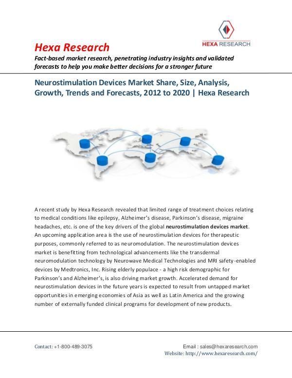 Neurostimulation Devices Market Insights, 2020