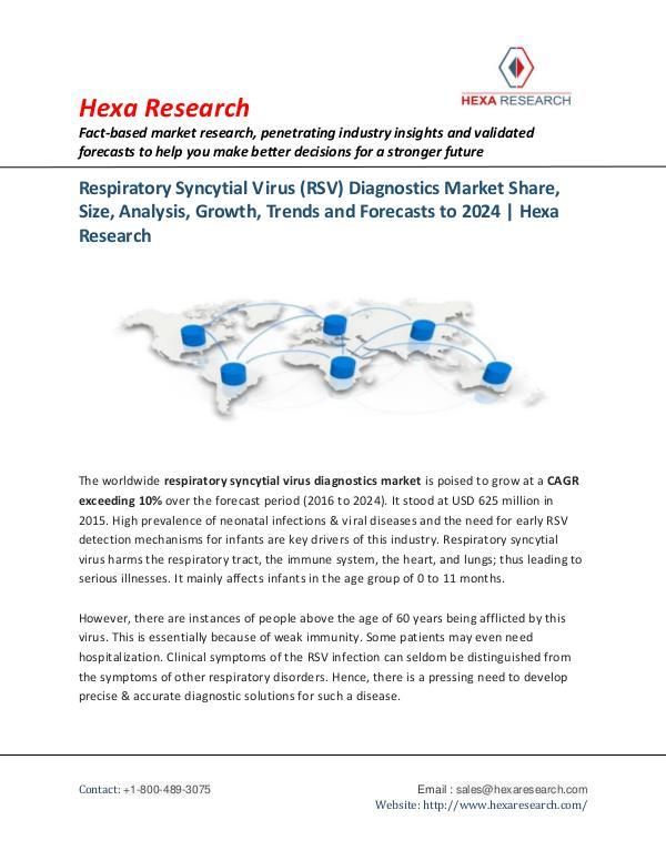 RSV Diagnostics Market Analysis Report, 2024