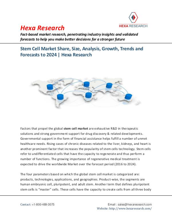 Stem Cell Market Research Report, 2024