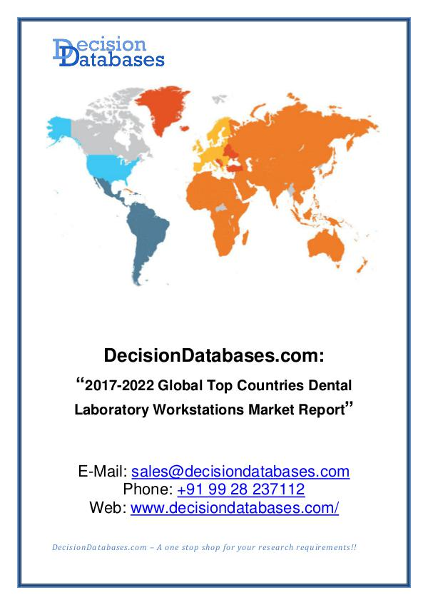 Dental Laboratory Workstations Market Share