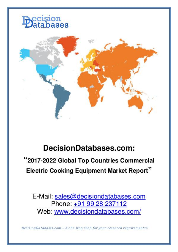 Commercial Electric Cooking Equipment Market Share