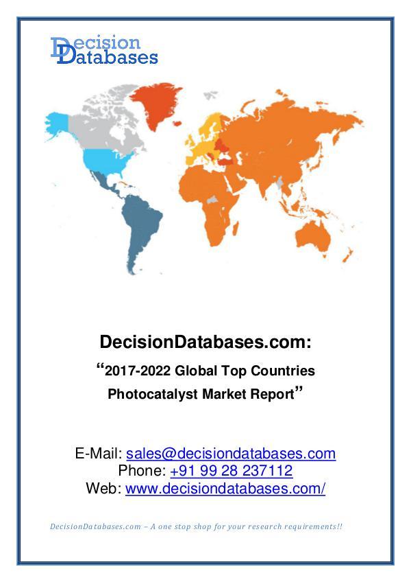 Photocatalyst Market Share and Forecast Analysis
