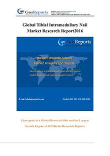 Global Tibial Intramedullary Nail Market Research Report 2016