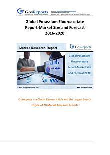 Global Potassium Fluoroacetate Market Research Report 2016