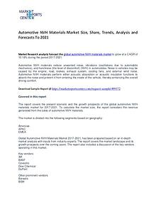 Automotive NVH Materials Market Growth, Trends, Price,  and Forecast