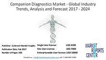 Companion diagnostics Market Trends, Growth, Application and Forecast