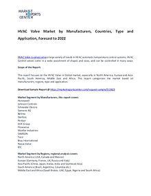HVAC Valve Market Research Report Analysis to 2022