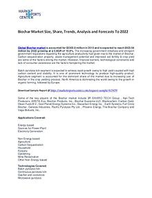 Biochar Market Growth, Price, Demand and Forecasts To 2022