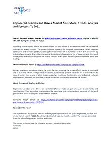 Engineered Gearbox and Drives Market Research Report Forecasts