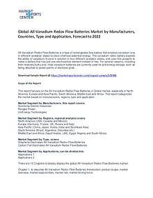 All-Vanadium Redox Flow Batteries Market Research Report Forecasts