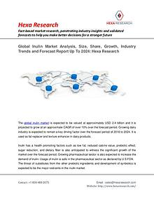 Foods & Beverages Market Analysis