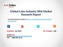Global Latex Industry Production and Market Share Forecast 2016