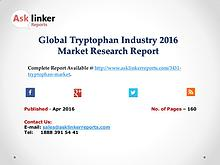 Global Tryptophan Industry World's Major Regional Market Conditions