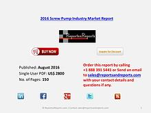 Screw Pump Market 2016-2021 Global and Chinese Industry Forecast
