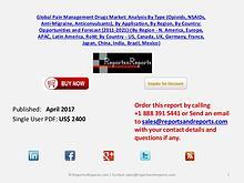 Pain Management Drugs Market Analysis and Forecasts 2021