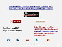 Additive Manufacturing in Aerospace 2017 - Civil Aviation
