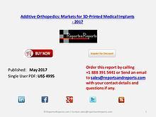 Additive Orthopedics Market for 3D-Printed Medical Implants – 2017