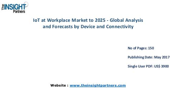 IoT at Workplace Industry New developments, Landscape Analysis Global IoT at Workplace Market to 2025
