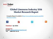 Global Limonene Market Production and Industry Share Forecast 2016
