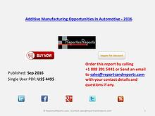 Additive Manufacturing Market Advantages to Firms in Automotive 2016