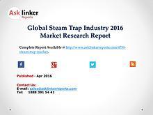 Steam Trap Market Development and Import/Export Consumption Trend