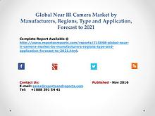 Global Near IR Camera Market Analysis by CCD and CMOS Type