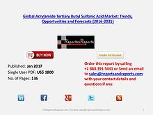 Acrylamide Tertiary Butyl Sulfonic Acid Market 2016 APAC to Grow High