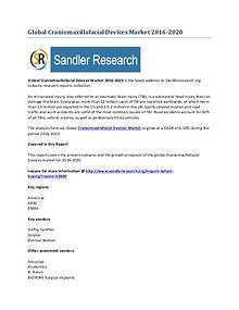 Craniomaxillofacial Devices Market 2016-2020 Global Research Report