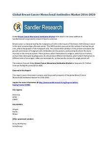 Breast Cancer Monoclonal Antibodies Market Key Vendors Research Repor